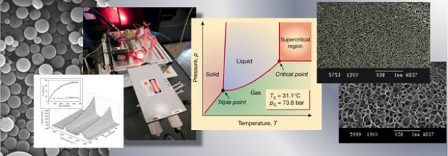 Supercritical CO2 technology